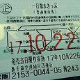 北海道線1日散歩きっぷ